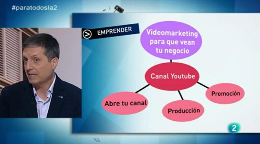 Videomarketing: una herramienta útil para nuestro negocio